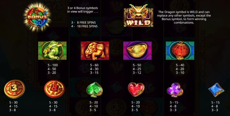 3888 Ways of Dragon Bodog88 Slot Info 1