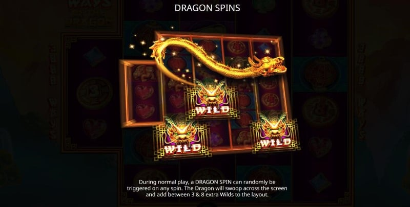 3888 Ways of Dragon Bodog88 Slot Info 2
